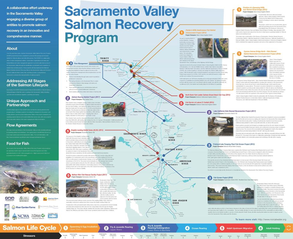 NCWA Salmon Project poster with map